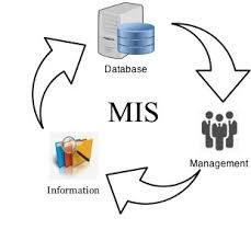تصویر از پاورپوینت مبانی سیستم های اطلاعات مدیریت